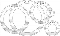 Handi Quilter Ring Template Gold Circle Set